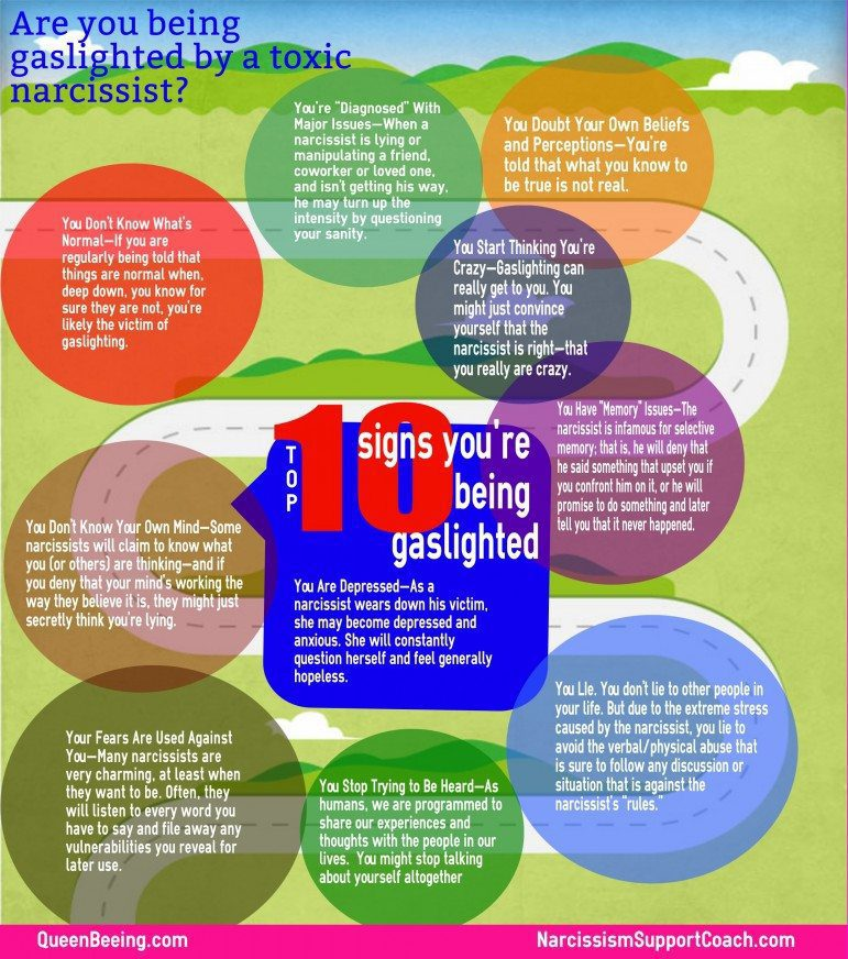 Top 10 Signs You Are Being Gaslighted