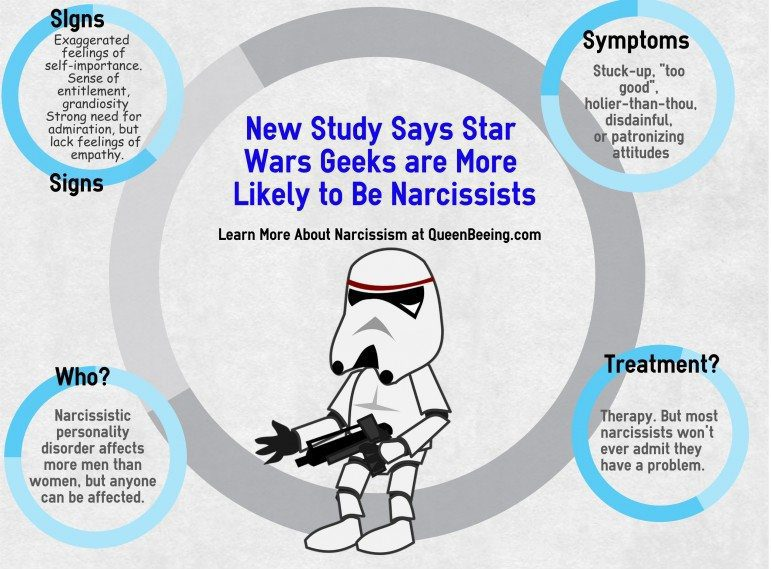 New Study Says Geeks Are More Likely to Be Narcissists