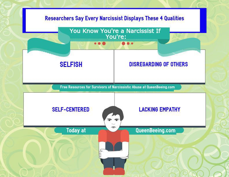 Unmistakably Toxic: 4 Qualities Shared by All Malignant Narcissists
