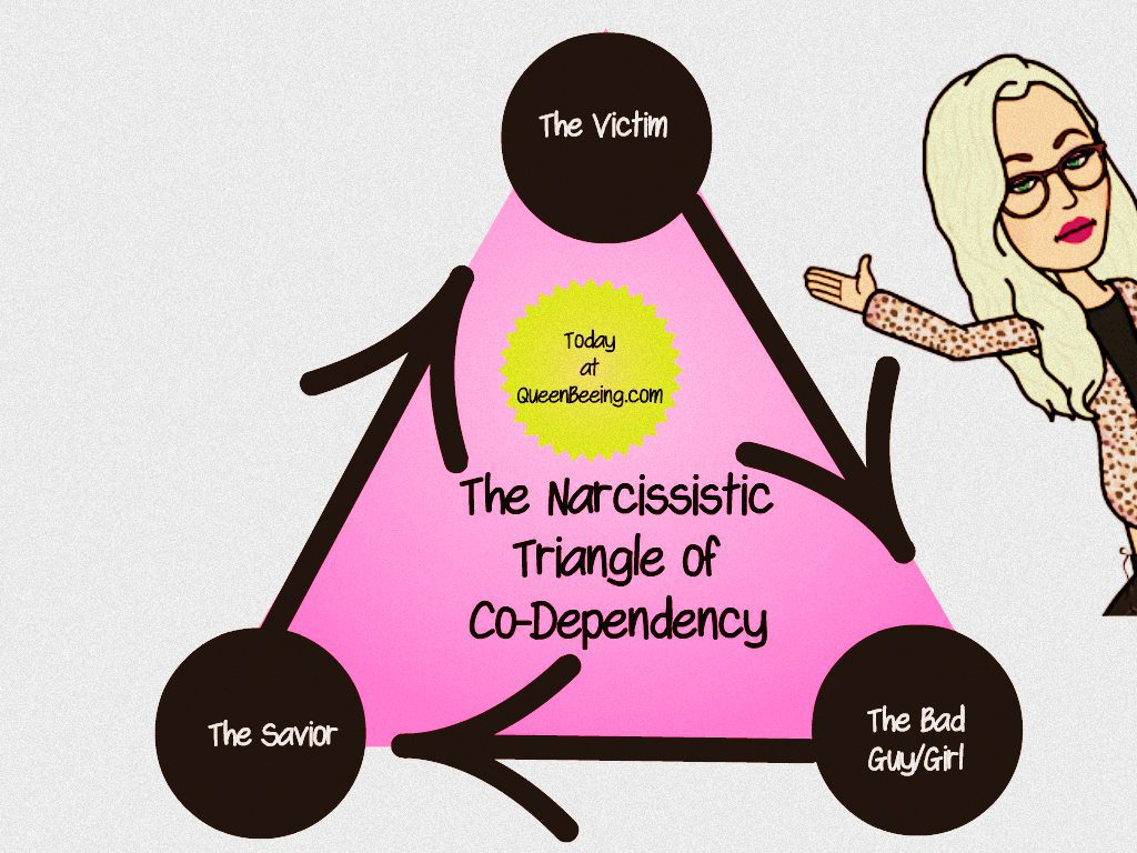 Codependency Triangle: The Narcissist, the Savior and the 'Evil' One
